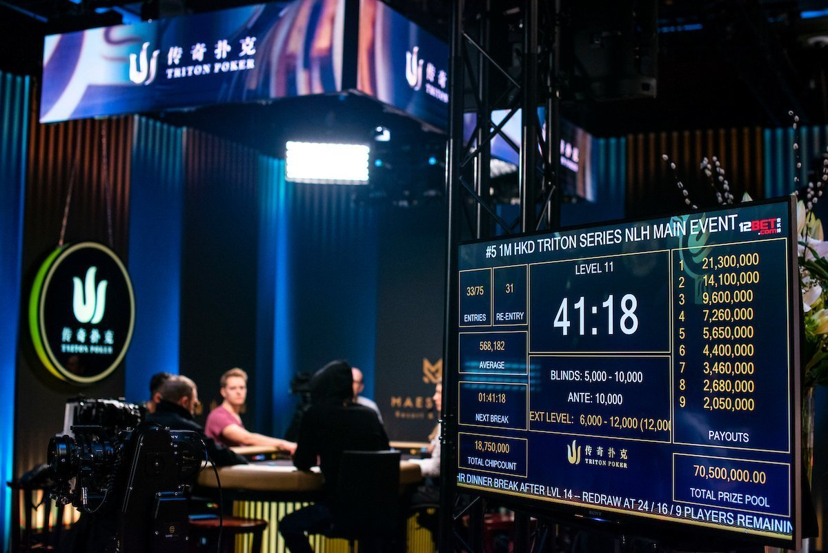 9 Million Prize Pool In Full Deck Main Event At Triton